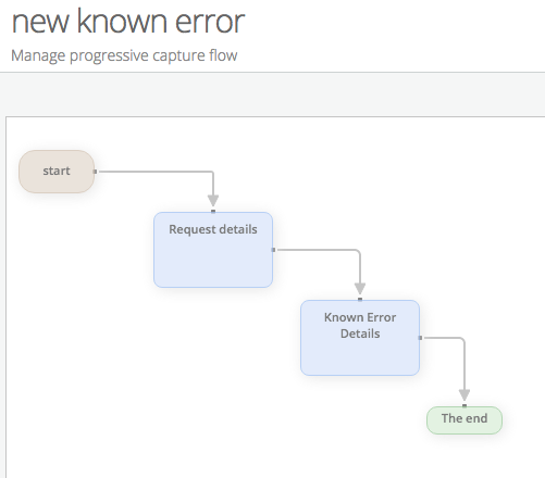 new known error progressive capture flow
