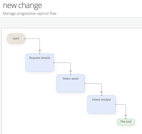new change request progressive capture flow