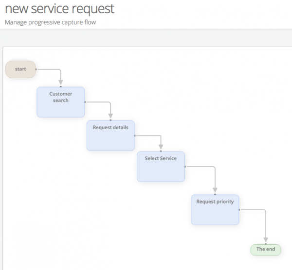 new service request progressive capture flow