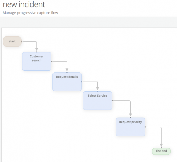 new incident progressive capture flow